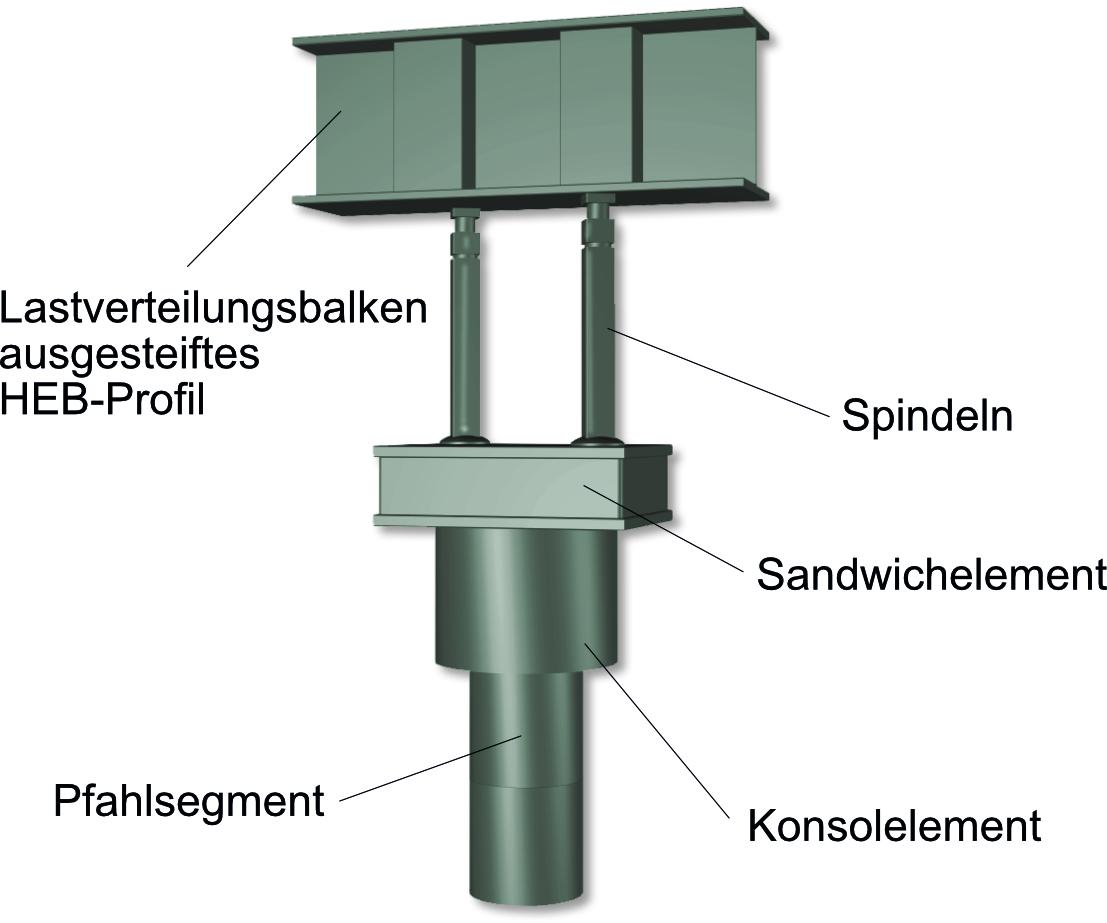Schematische Darstellung: Pfahlsystem